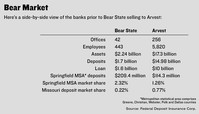 Arvest Bank strikes its biggest deal | Springfield Business Journal