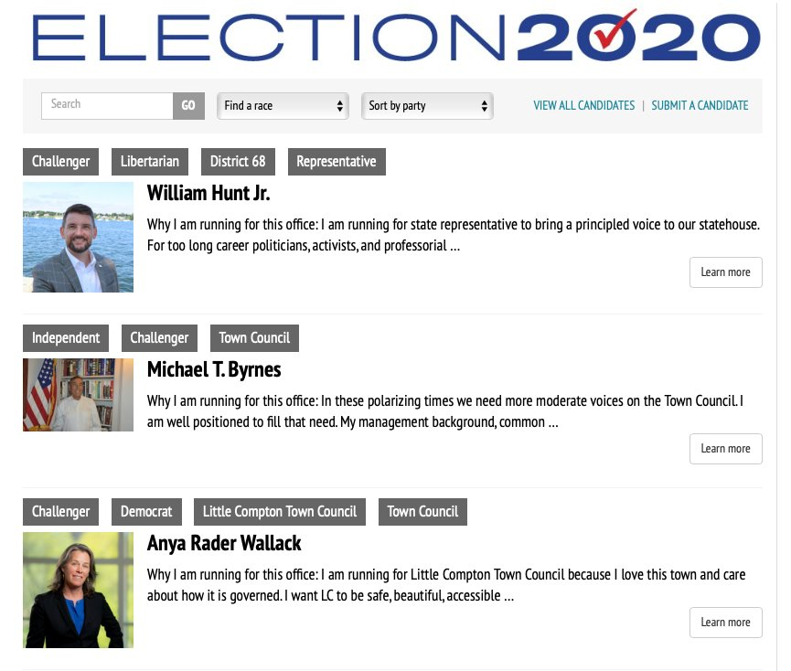 List view of candidates.