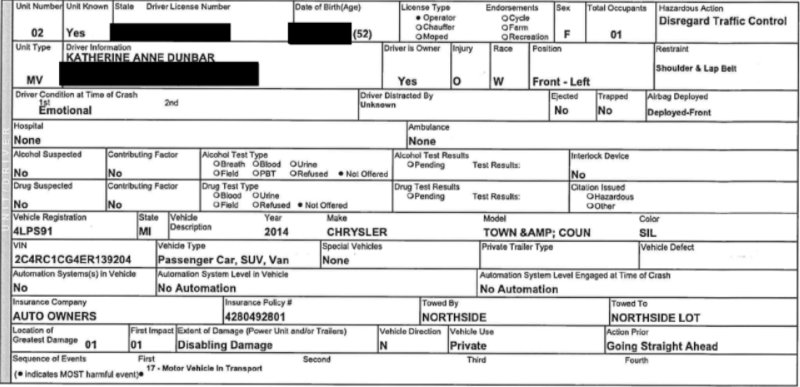 A portion of a police report shows Councilwoman Kathie Dunbar was responsible for a recent car crash.