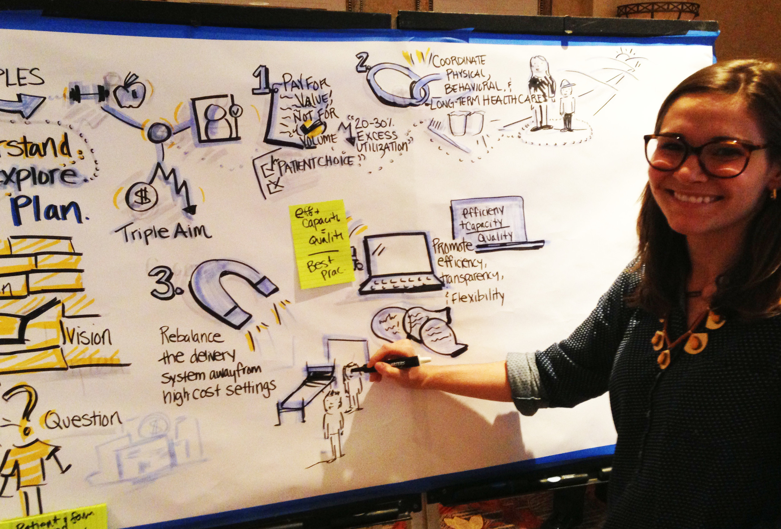 A graphic artist from the Deloitte team facilitating the June 24 brain storming session of the Working Group To Reinvent Medicaid, as part of a pro bono commitment by Deloitte.
