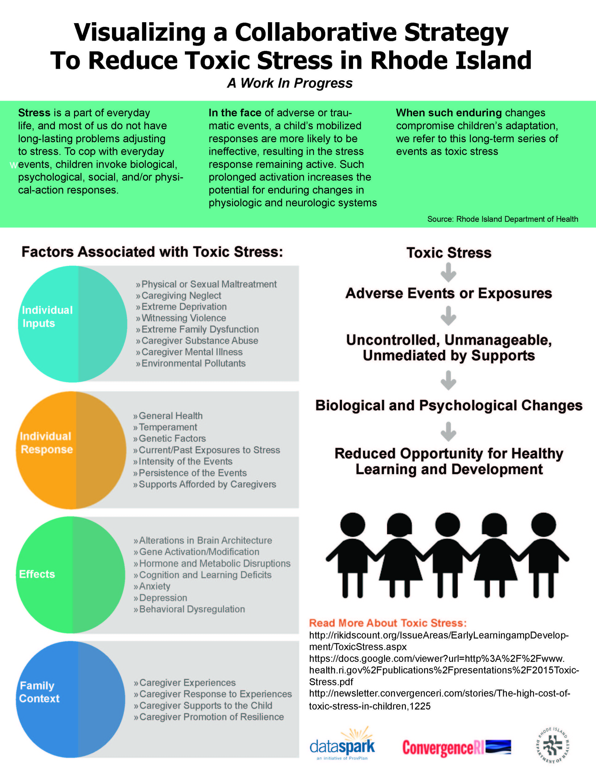 A Guide To Toxic Stress And Its Effects >> Making The Efforts To Reduce Toxic Stress More Visible Convergenceri