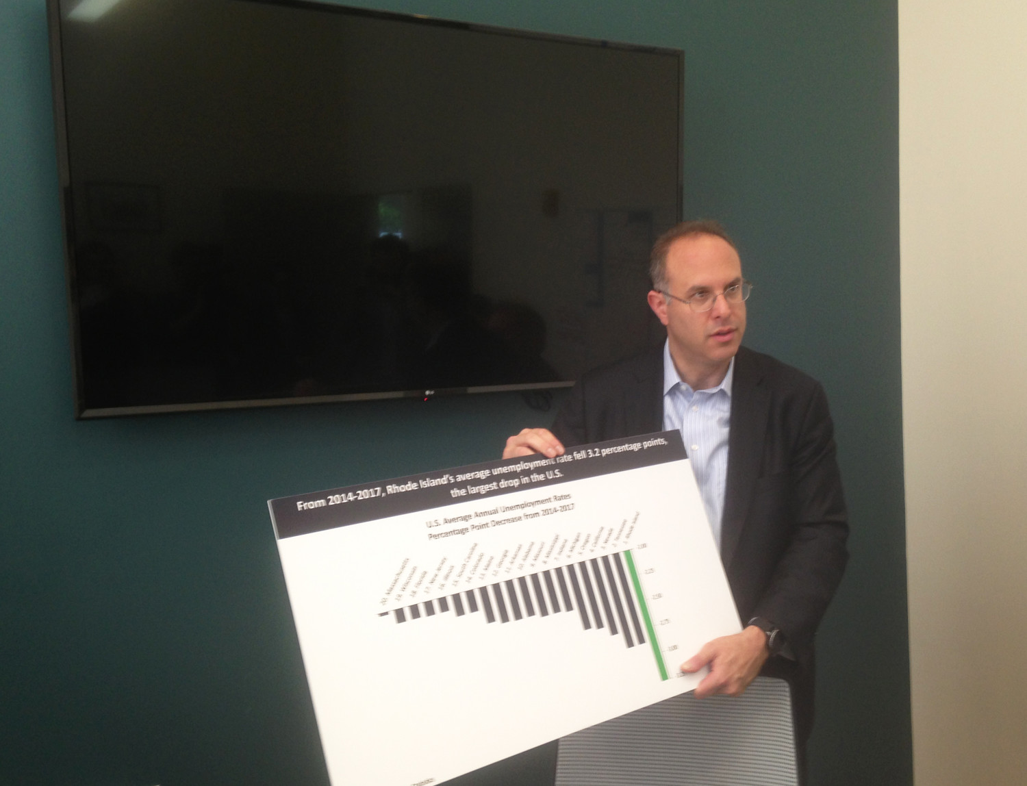 CommerceRI Secretary Stefan Pryor offers details of Rhode Island's economic development achievements in 2017, in a conference room at The Edge.
