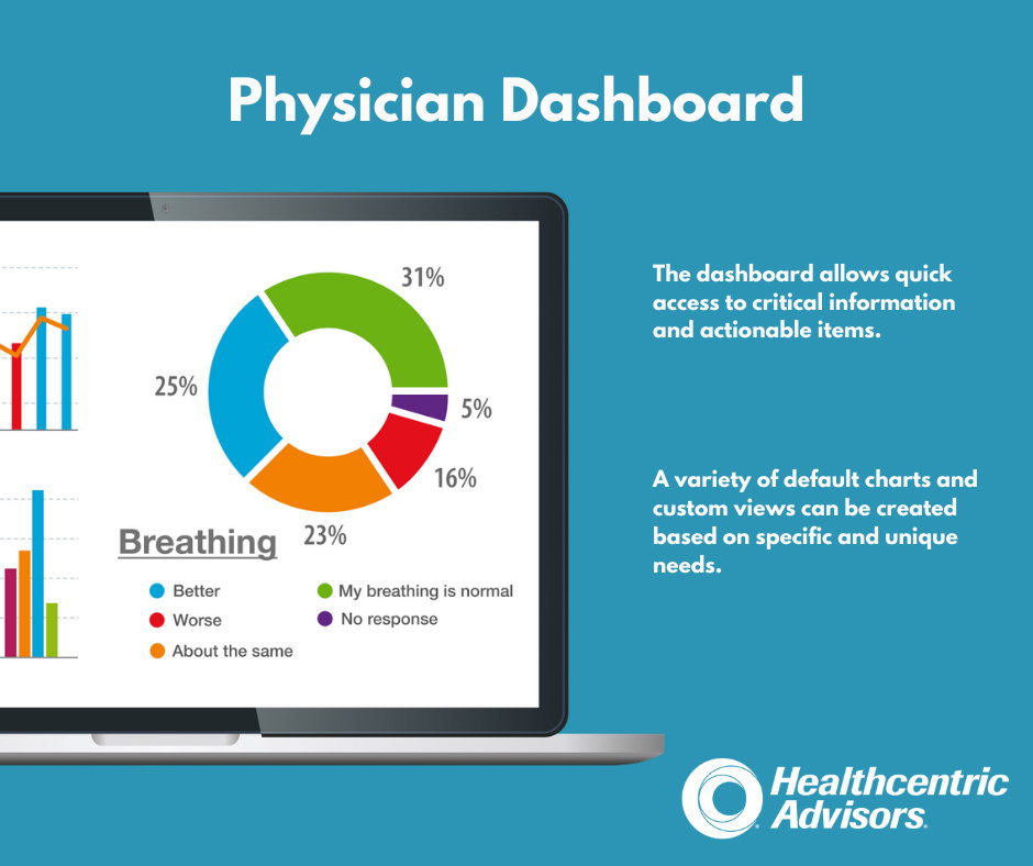 This slide illustrates the physician dashboard for the new text alert system.