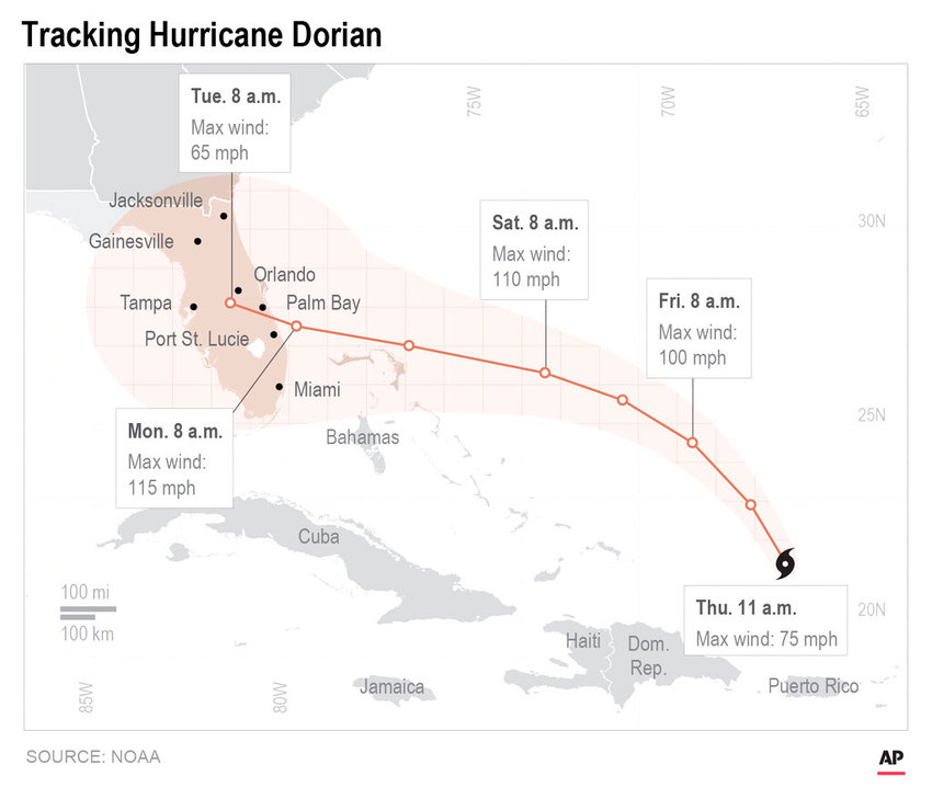 Map shows Hurricane Dorian's projected path. (AP graphic)