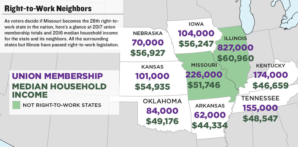 Right To Work States Vs Union States Map.Prop A Debate Heads Down The Stretch Sbj